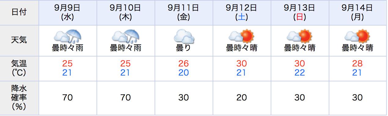 スクリーンショット 2015-09-07 20.59.00